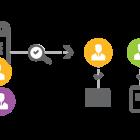 Creando contenido efectivo, convierte visitantes anónimos en leads - Juan Merodio
