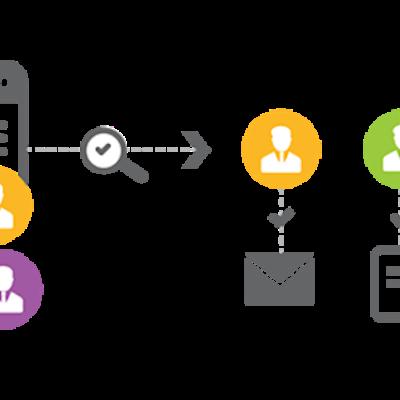 Creando contenido efectivo, convierte visitantes anónimos en leads
