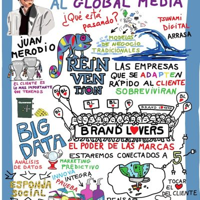 El Visual Thinking como estrategia de comunicación digital