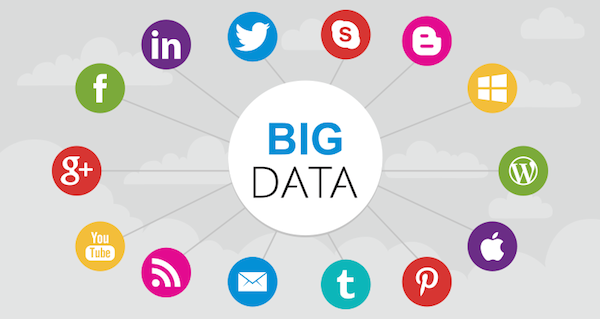 Cómo usar el Big Data Marketing