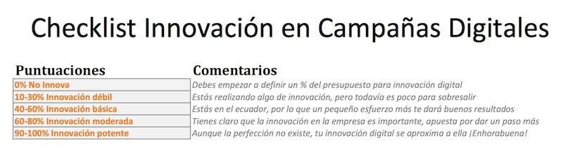 checklist-innovacion-digital-empresa