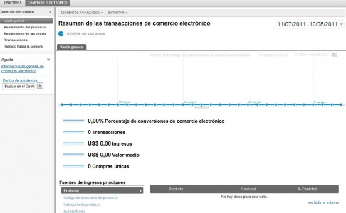 comercion-electronico-analytics