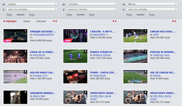 Descubre YouTube Trends: conoce los videos más virales en el momento - Juan Merodio