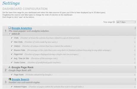 Webmastat: analiza en un panel la información de tu web o blog - Juan Merodio