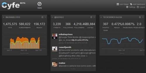 Cyfe: consulta en un clic las estadísticas de tu web, blog y RRSS - Juan Merodio