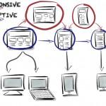 El contenido adaptativo ¿estás preparado?