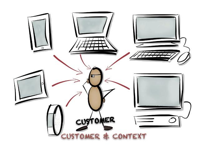 contenido-personalizado