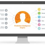 3 pasos para generar contenido predictivo que mejore nuestra estrategia de content marketing