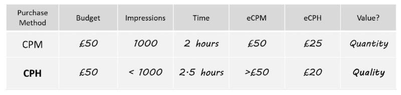 cph-coste-per-hour-2