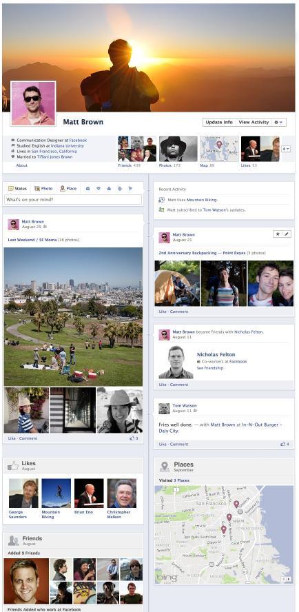 cronologia-facebook