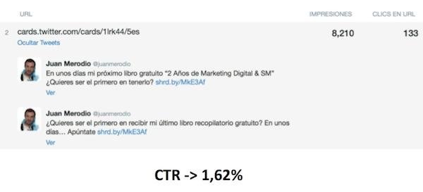 Resultados de una campaña de captación de leads con Twitter Cards - Juan Merodio
