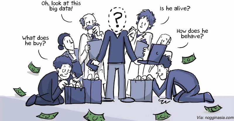 data-precios-productos