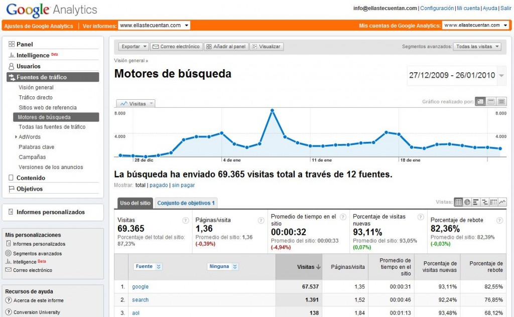 datos-analytics