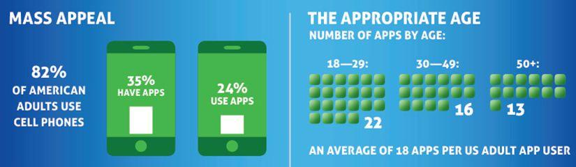 edades-uso-aplicaciones-redes-sociales