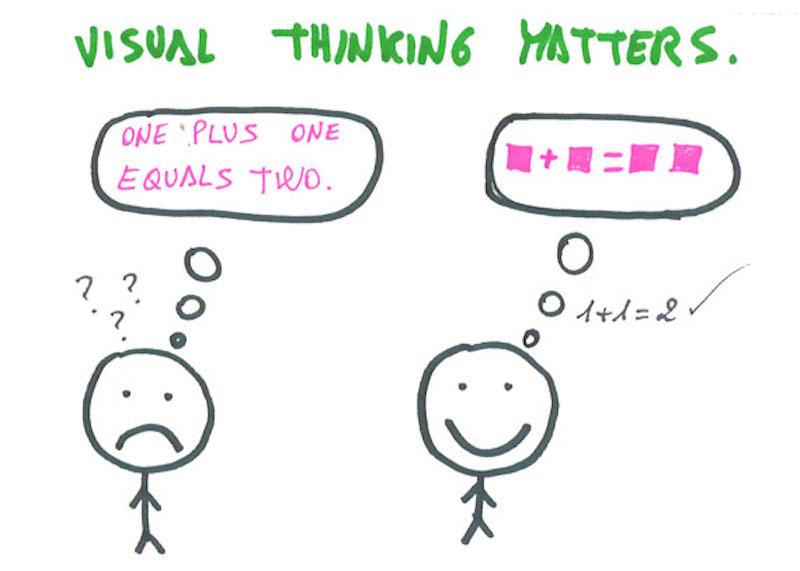 ejemplo-visualthinking