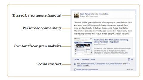 Domain Sponsored Story: formato de Facebook Ads con mejor resultado - Juan Merodio