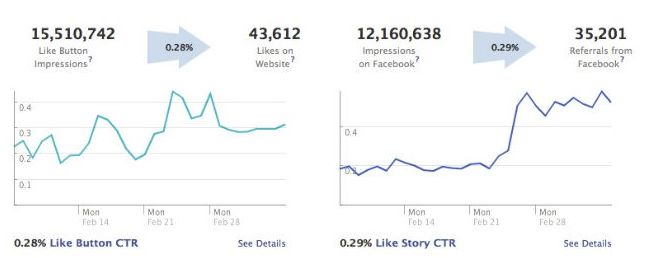 estadisticas-facebook-tiempo-real
