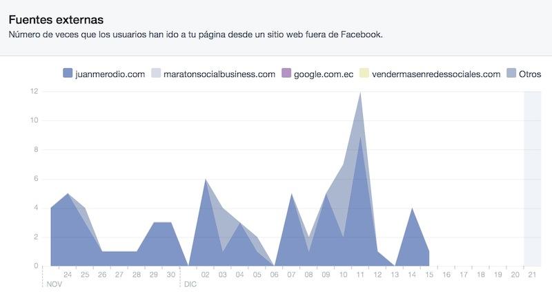 estadisticas-fanpage-facebook7