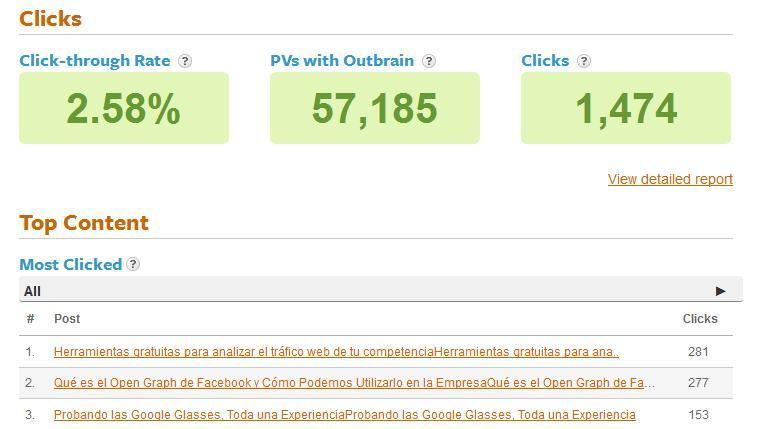 Descubre Outbrain, la herramienta de recomendación de contenidos - Juan Merodio
