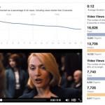 Facebook nos ofrecerá métricas detalladas de los videos