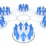 El mapa ideal para desarrollar una estrategia de Social Media