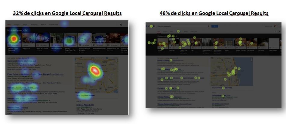 Google Local Carousel Results: qué es y cómo funciona esta herramienta - Juan Merodio