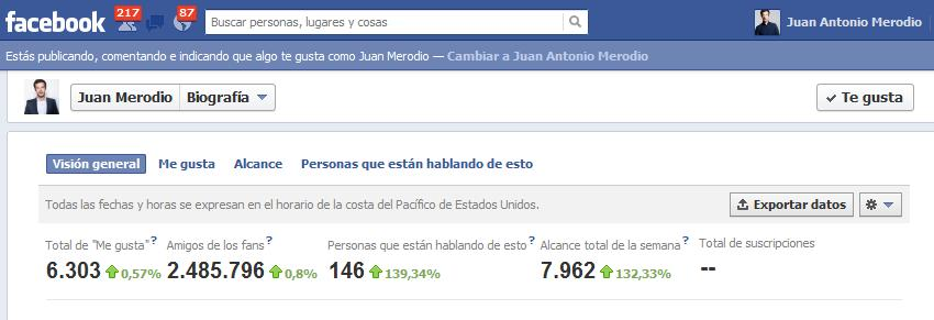 Actualización de las estadísticas de Facebook en la página de fans - Juan Merodio