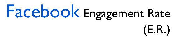 """Mide de una Manera Más Real el """"Engagement"""" en tu Página de Facebook - Juan Merodio"""