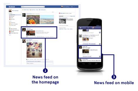 """Facebook Ads crea la métrica """"Posición Media"""" en Historia Patrocinada - Juan Merodio"""