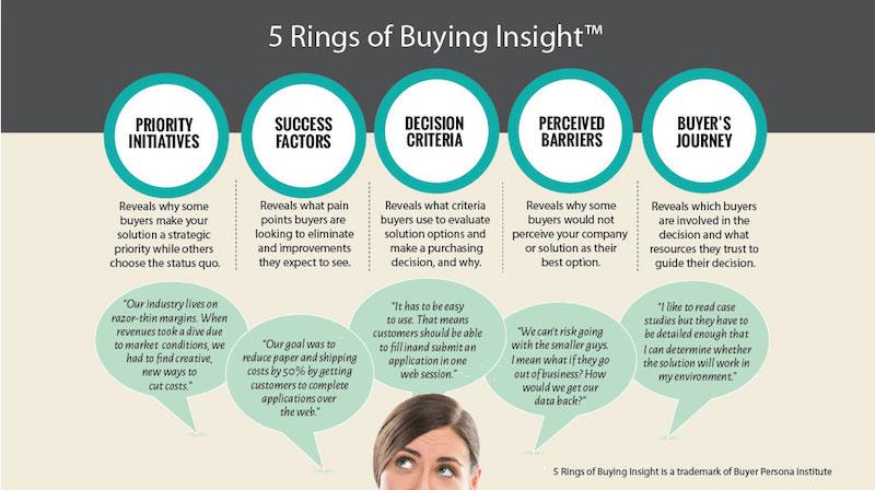 factores-de-compra