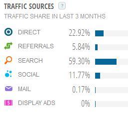 SimilarWeb: conoce la información de los visitantes de una web - Juan Merodio
