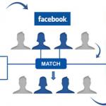 Facebook te ayuda a conseguir clientes similares a los que ya tienes