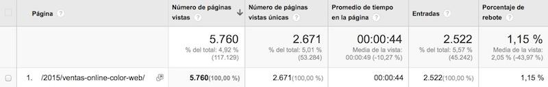 google-analytics-contenido