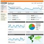 Google Analytics presenta nuevas funcionalidades