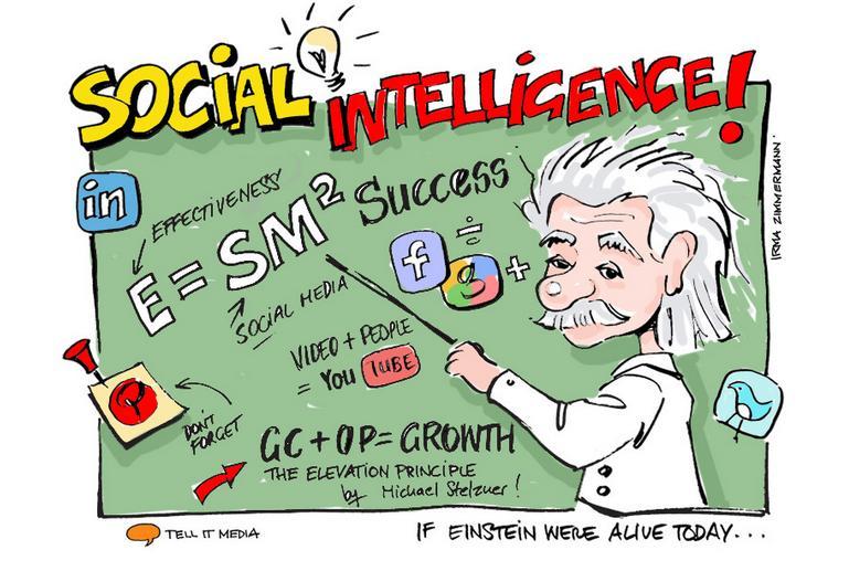 Swipp, Inteligencia Social y Social CRM como estrategia de empresas - Juan Merodio