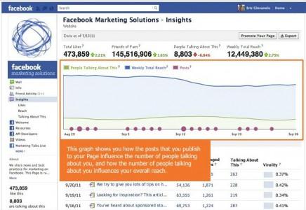 Facebook lanza un curso online gratuito para optimizar las fanpage - Juan Merodio