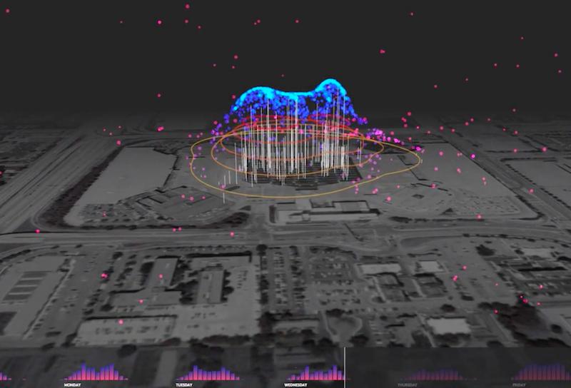 location-data