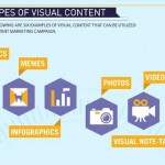 Visual Content Marketing, Crea una Estrategia de Marketing de Contenidos Visual en torno a tu Marca