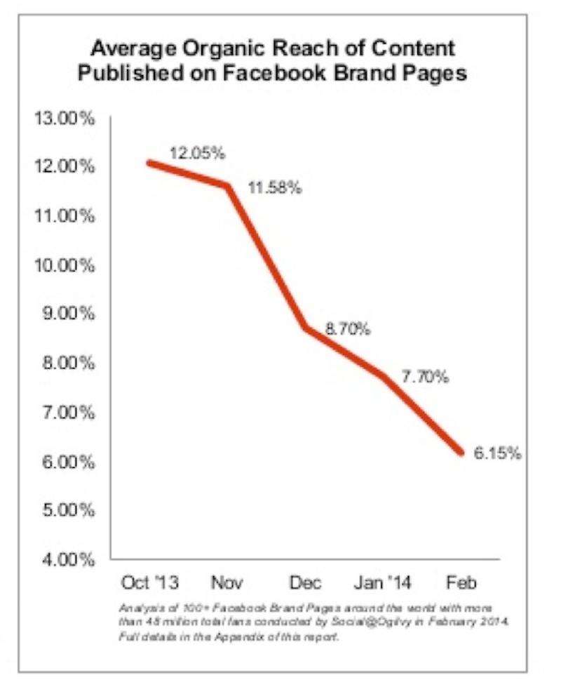 marketing-facebook-21