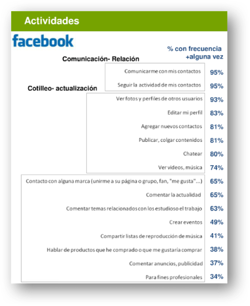 marketing-facebook-3
