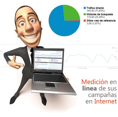 medicion-google-analitics
