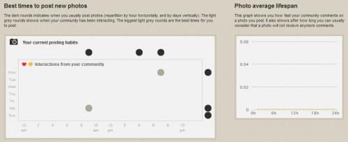Statigram, un Sistema de Estadísticas para tu Cuenta de Instagram - Juan Merodio