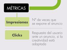 La Televisión Conectada, HbbTV y su Impacto en el marketing digital - Juan Merodio