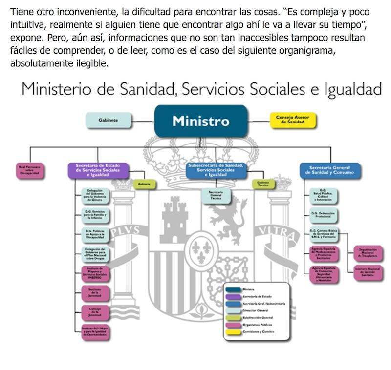 ministerio-sanidad-digital4
